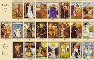 tarot mythic